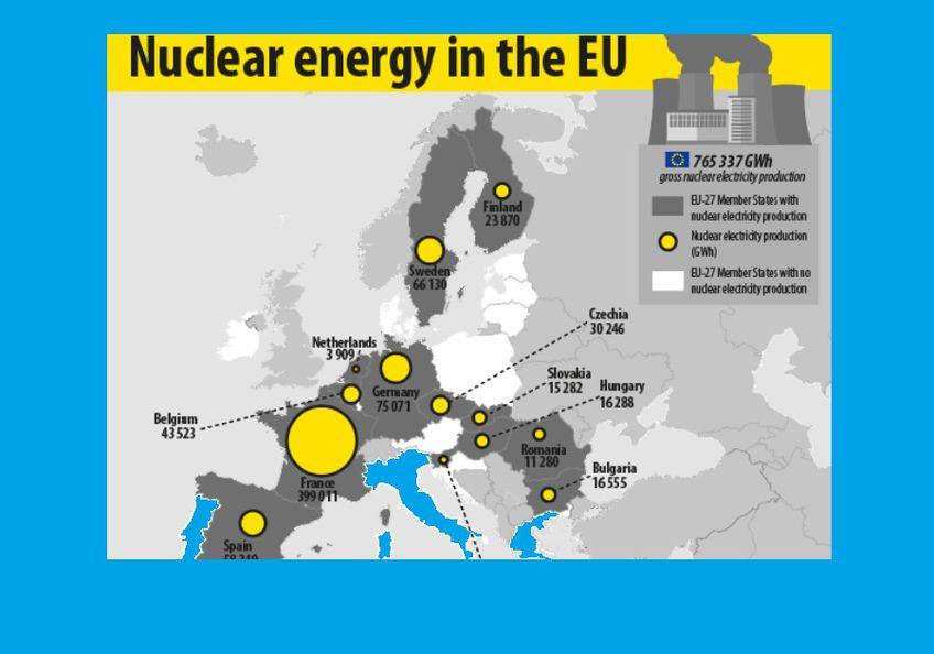 Атомные электростанции генерируют более четверти электроэнергии ЕС